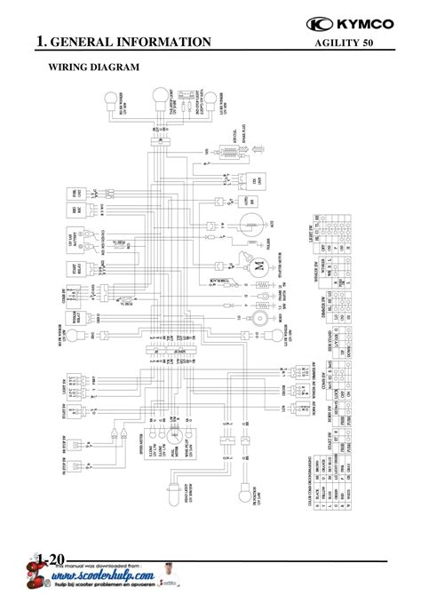 wiring diagram for kymco agility 50 wiring diagram schemes