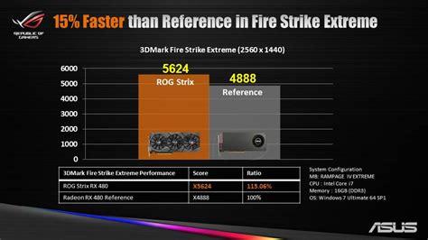 Asus Rx 480 Strix 8gb 256bit Ddr5 asus shows radeon rx 480 strix and rx 480 dual