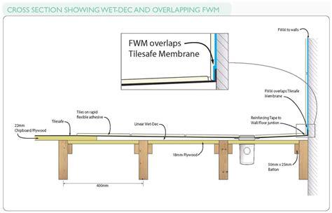 floor drain section wet dec drawings