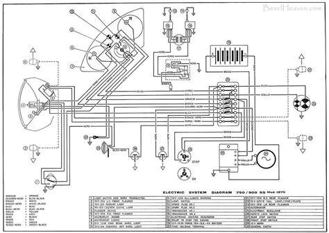 ktm 620 wiring diagram wiring free printable