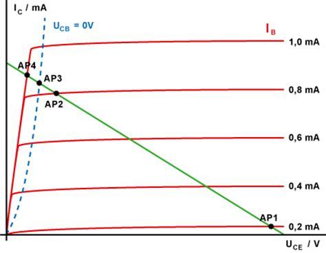 unterschied transistor und fet unterschied transistor und fet 28 images kennlinien des n kanal mosfet verarmungs und