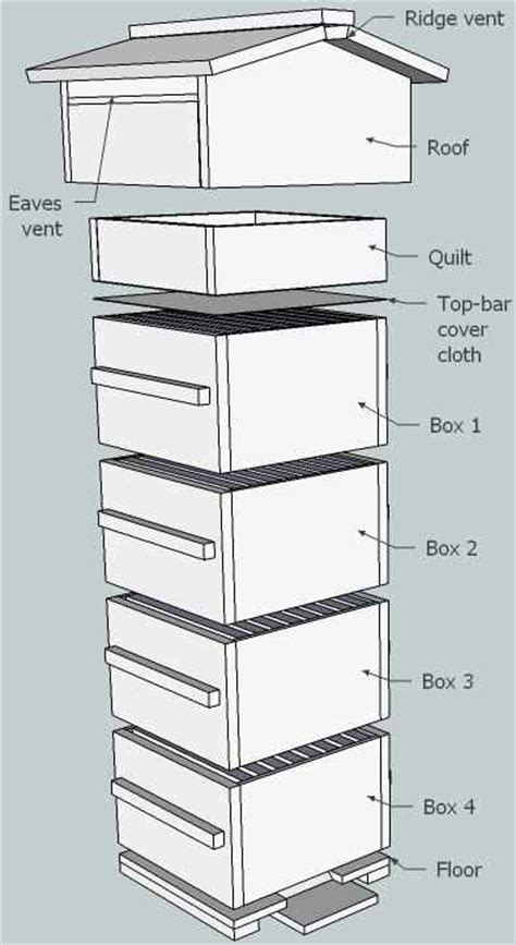 Top Bar Beehive Plans Free by 12 Diy Beehive Plans And Ideas For Sustainable Honey