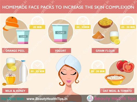 home remedies to increase skin complexion facepacks for
