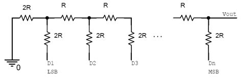 r 2r resistor network r 2r resistor network 28 images ppt digital to analogue conversion powerpoint presentation