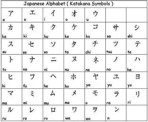 Japanese Letters To japanese letters letters free sle letters