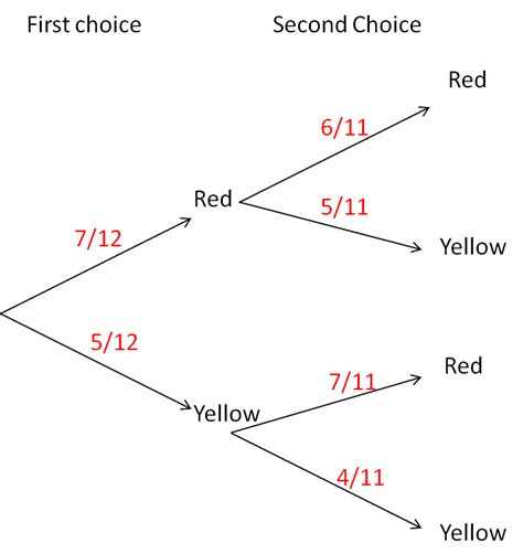 probability tree diagram worksheet probabilities tree diagram worksheet probabilities free
