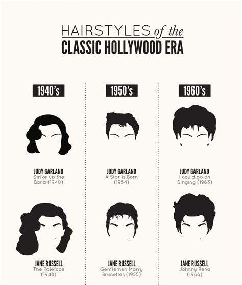 hairstyles through the decades the revenge of shaken stirred judyinlove old