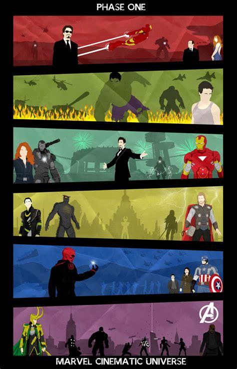 film marvel fase 1 marvel cinematic universe phase 1 poster by mr saxon on