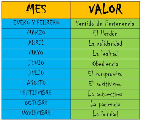 valor asignacion familiar 2016 press report tabla de valor de asignacion familiar 2016 tabla de