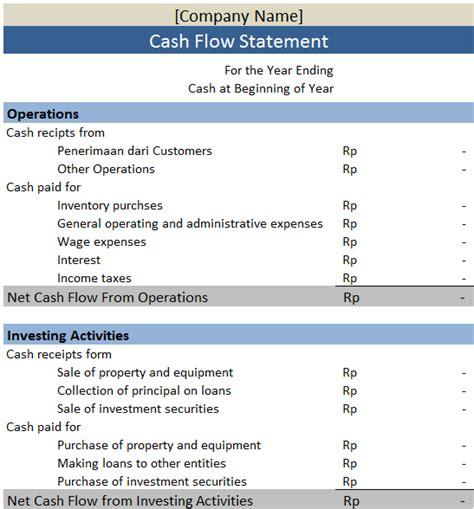 format cash flow lengkap 2 metode atau cara membuat laporan arus kas statement of