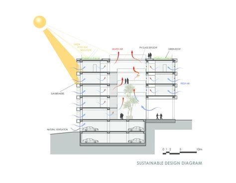 Section Diagram by Manco Architects Hatay Governorship Building Hatay Turkey