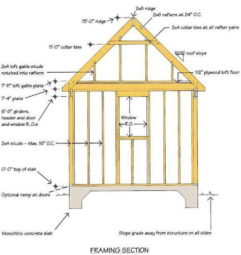 shed blueprints framing garden sheds guest cottage