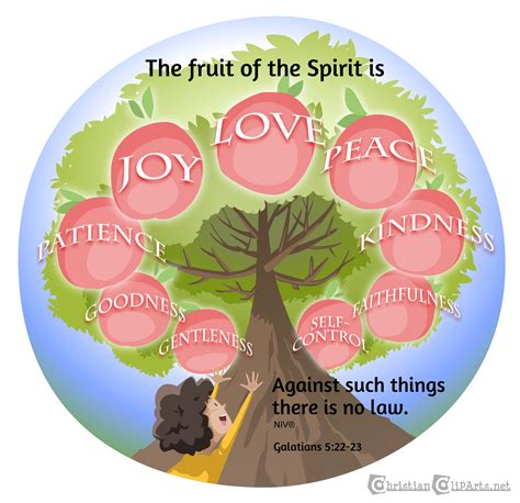 fruits of the spirit christian cliparts net the fruit of the spirit