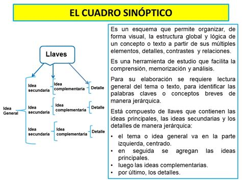 cuadro sinoptico ejemplo cuadro sinoptico ejemplo related keywords cuadro