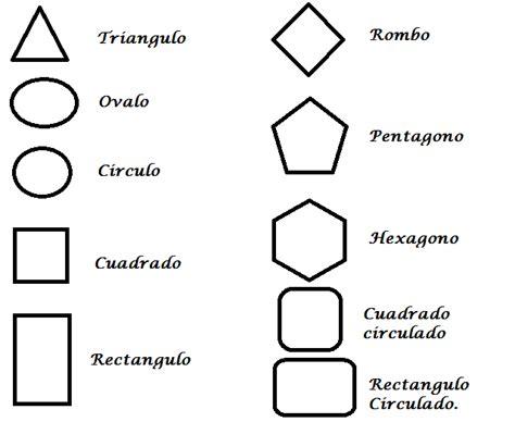 figuras geometricas con imagenes figuras geometricas by princesalunalupe on deviantart