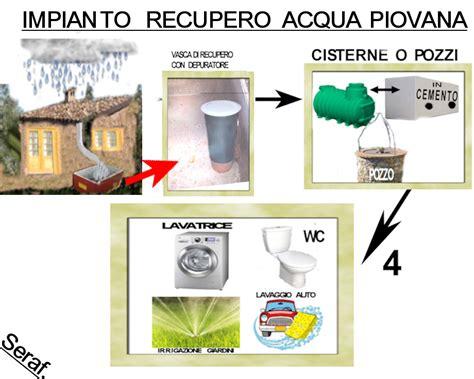 vasca accumulo acqua piovana bisbigli filtro depuratore d acqua piovana sistema fai da te