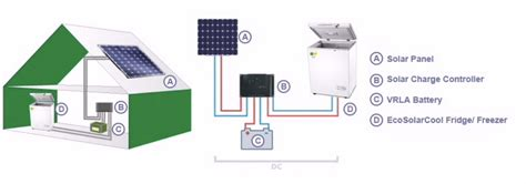 xantrex freedom wiring diagram led circuit diagrams wiring