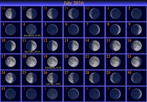 Moon Calendar Moon Calendar July 2016 Printable Calendar Templates