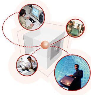 Ac Akari 320 Watt arte tecnologico la sociedad de informacion una nueva