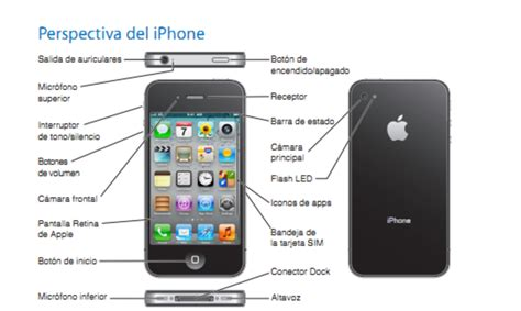 iphone layout guide manual del iphone