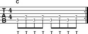 picking pattern for house that built me phillip phillips quot home quot fingerpicking pattern cyberfret com