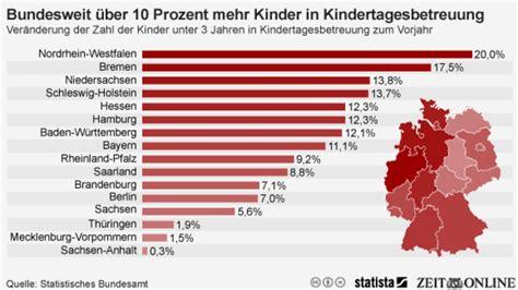 Brief Schweiz Deutschland Kosten kita ausbau krippenpl 228 tze nur f 252 r jedes dritte