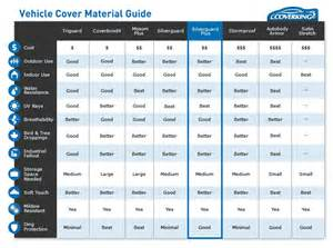 Car Covers Size Chart Coverking Custom Fit Car Cover For Select