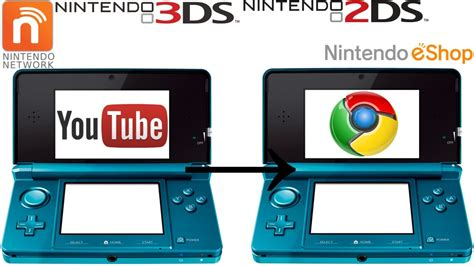 tutorial for xl nintendo 3ds xl 2ds youtube app als browser verwenden