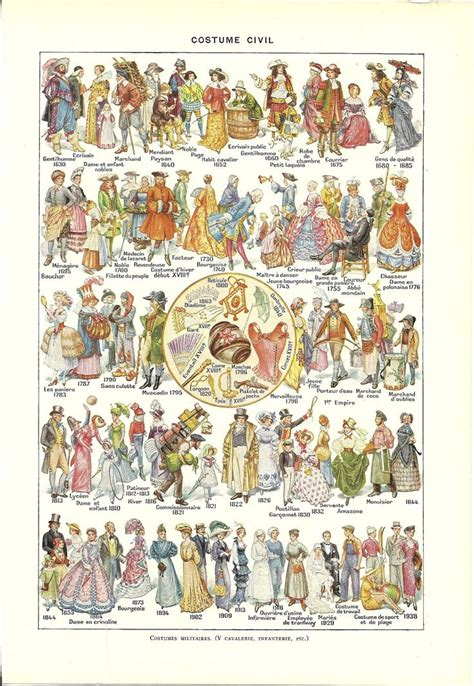 illustration now fashion multilingual edition books fashion history 2 vintage poster color