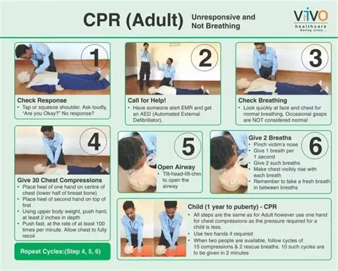 how to give a cpr is it appropriate for a to give cpr to an unconscious or should it be done