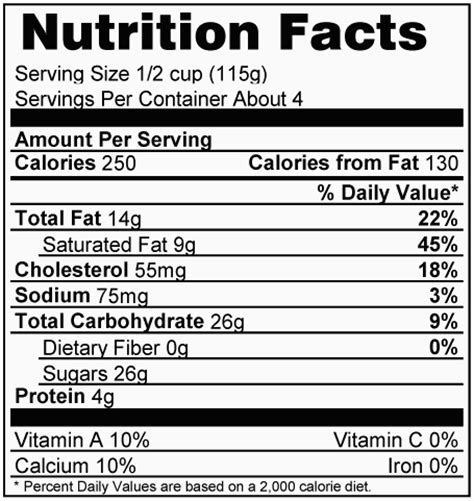 Nutritional Labels Print Your Own Nutritional Labels Editable Nutrition Label Template