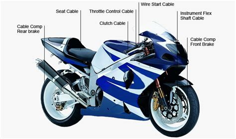 Custom Cc102 vigour custom motorcycle throttle clutch brake cable