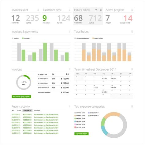 financial dashboard templates best 25 performance dashboard ideas on