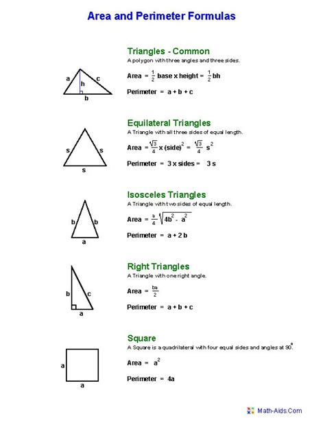 area formula area and perimeter formula worksheets education