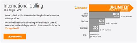 vonage reviews real customer reviews