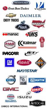 Truck Wheel Brand Names About