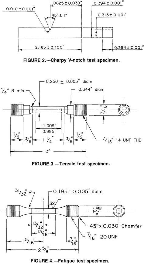 inductor test procedure effect of fluoride on slag
