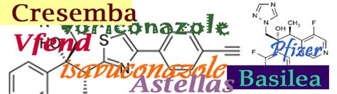 Isavuconazole Also Search For Cresemba Isavuconazole Is The New And Improved Voriconazole