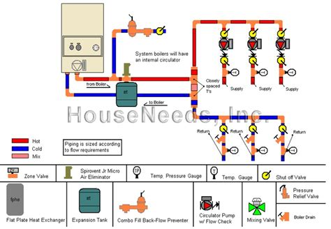 radiant heat system diagram diagram of radiant heating system family