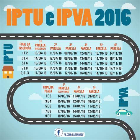 Calendario Ipva 2016 Calend 225 Iptu E Ipva 2016 Sef Secretaria De Estado