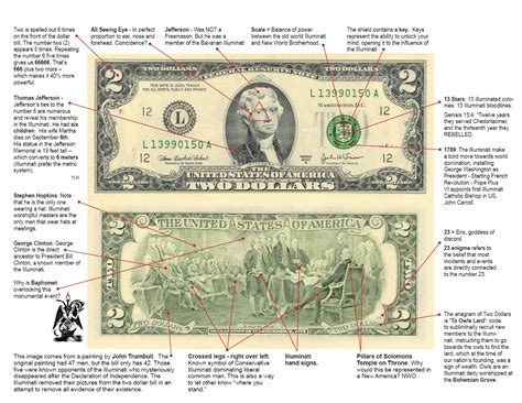 illuminati usa illuminati secrets on the us dollar bill revealed distruber