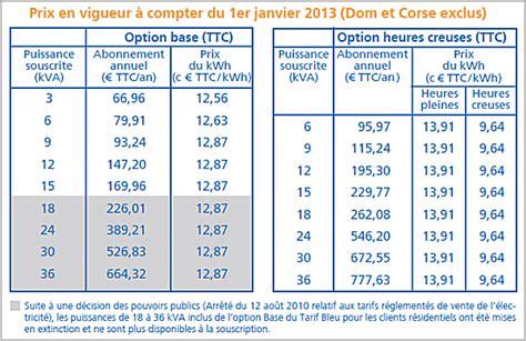 Tarif De Nuit Edf 5293 by Heure Pleine Heure Creuse Et Mode Confort Eco