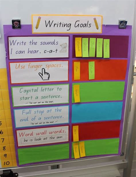 Writing Goals In Prep Teaching Ideas Lower Primary Pinterest Note Posts And Writing Goal Chart Ideas