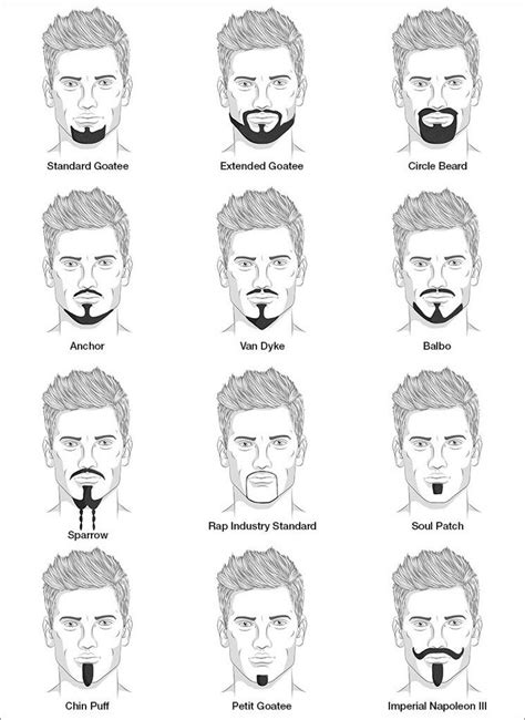 Different Types Of Beard Styles On A Black Male | different goatee styles for men modelos de cabelo e