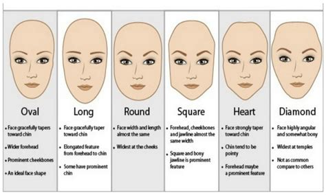 wha hair cuts go good with square shaped head see what hairstyle is the best for you according to your