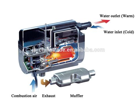 Small Electric Water Heater For Cer Car Defrost 5kw 12v Diesel Liquid Parking Heater Water