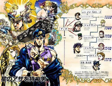 jojo anime timeline chapter 117 jojo s encyclopedia fandom powered