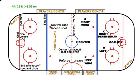 hockey rink layout design new mets stadium citifield by hok sport page 42