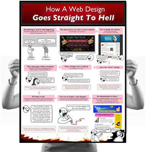 design poster website how a web design goes straight to hell poster the oatmeal