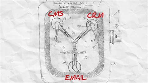 flux capacitor vst the flux capacitor of marketing automation solutions